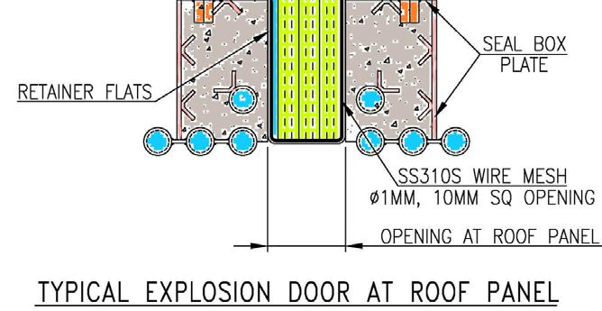 Figure 1: The above sketch shows a typical explosion door