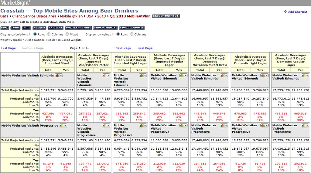 CROSSTAB REPORT What are the top mobile websites visited among beer drinkers?