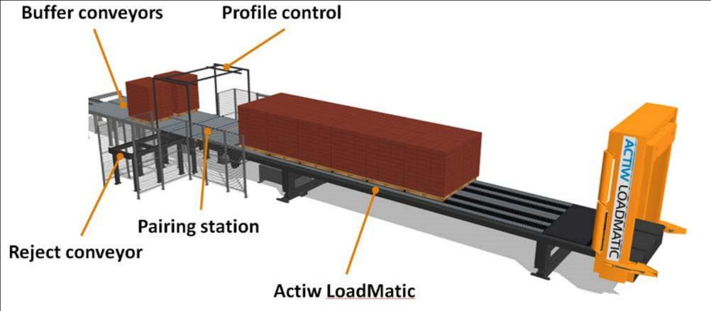 Main Components: Note! Buffer conveyors doesn t belong to this quotation. Capacity: LoadMatic is designed for loads of up to 30 tons.