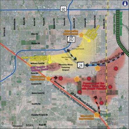 Freight Focus Area Phoenix-Mesa Gateway Key Opportunities Leverage confluence of air, rail, and highway transportation connections Preserve and protect developable areas surrounding airport