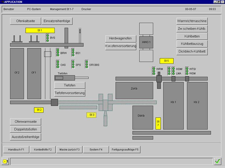 PSImetals Production & Quality / Automation Status Overview (Plant