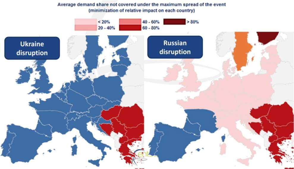 Again, the SEE region is heavily impacted in both Ukraine and Russian disruption cases, while the rest of Europe only in the latter case.