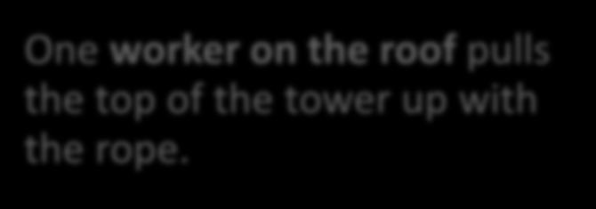 (adjust its attachment to the tower if