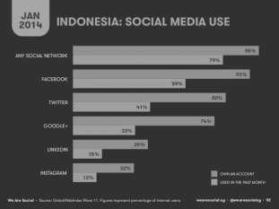 The 3 rd International Multidiciplinary Conference on Social Sciences (IMCoSS 2015) Bandar Lampung University (UBL) 2. SOCIAL MEDIA AND HUMAN NATURE There are many kind of social media.