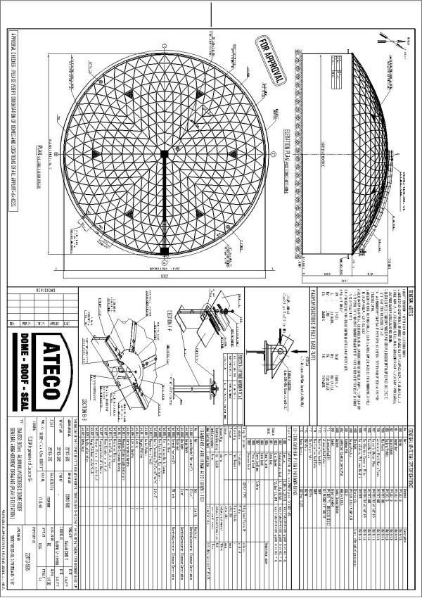 ATECO TANK GEODESIC DOME ROOF DESIGN PHASES ATECO DOME ASSEMBLY