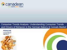 Related reports Consumer Trends Analysis: Understanding Consumer Trends and Drivers of Behavior in the Brazilian Dairy Food Market Brazilians select Dairy products based on their ability to meet