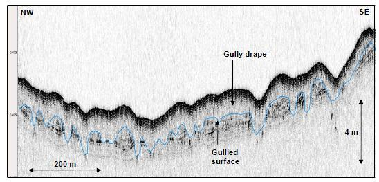 the surrounding seabed. To a water depth of approximately 950 m the canyon has a V shaped profile; in greater water depths the canyon has a flat floor up to 600 m wide.