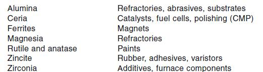 NON-OXIDES Most of the important non-oxide ceramics do not occur