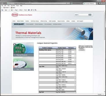 Simply go to the Thermal Materials section of our website www.henkel-adhesives.com/thermal and select Compare Material Properties.