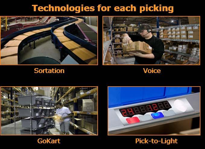Each / piece picking solutions Labor-only operations peak at 2,000 3,000 orders per day Solutions vary by product and order profiles