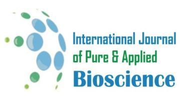 Available online at www.ijpab.com Ghosh et al Int. J. Pure App. Biosci.