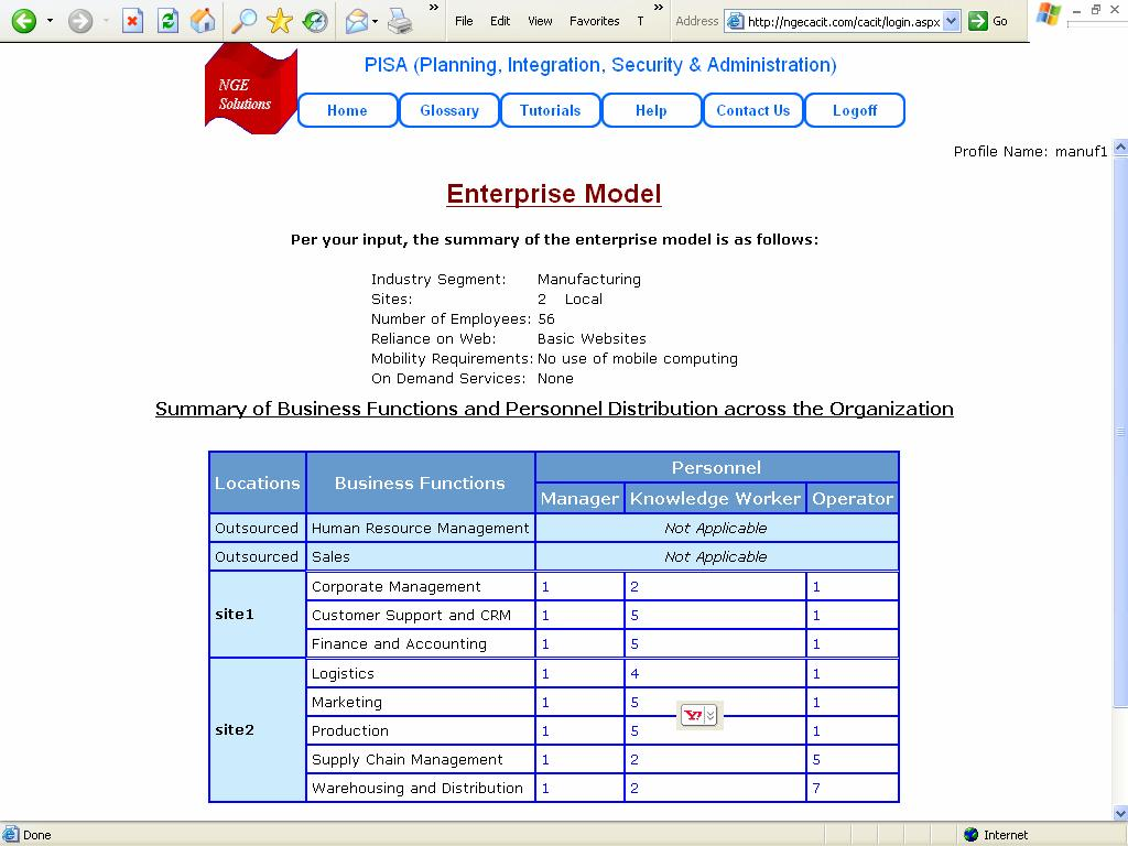 The Enterprise Modeler produces a summary of the enterprise options chosen by the user at the end of Enterprise Modeler.
