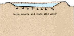 for fish culture. A pond built in impermeable soil will lose little water through seepage.
