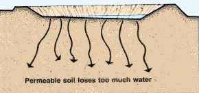 Some soil is so permeable and seepage so great that it is not possible to build a pond without special construction techniques.