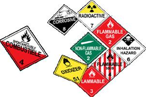 Module 4: Placarding Placarding When an accident causes hazardous materials in transportation to be released, the vehicle operator, emergency response teams, and the surrounding community all face