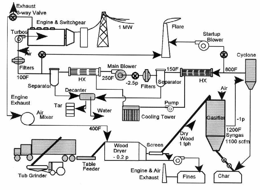 Economic Evaluation Of Co 2 Sequestration Technologies Task 4