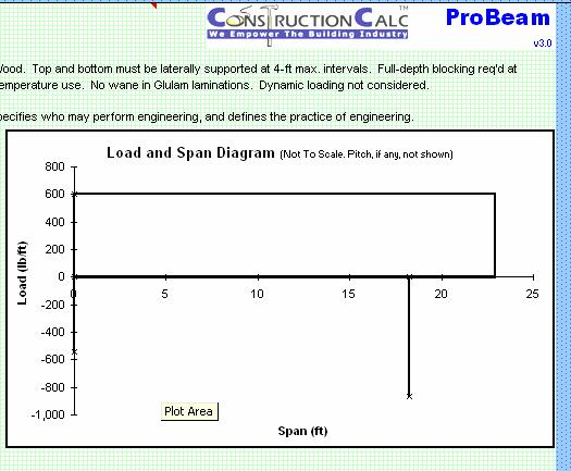 c) Done. We ll finish this example using the tributary method loads from 4a above. Click on Calculate Now and let s check our results.