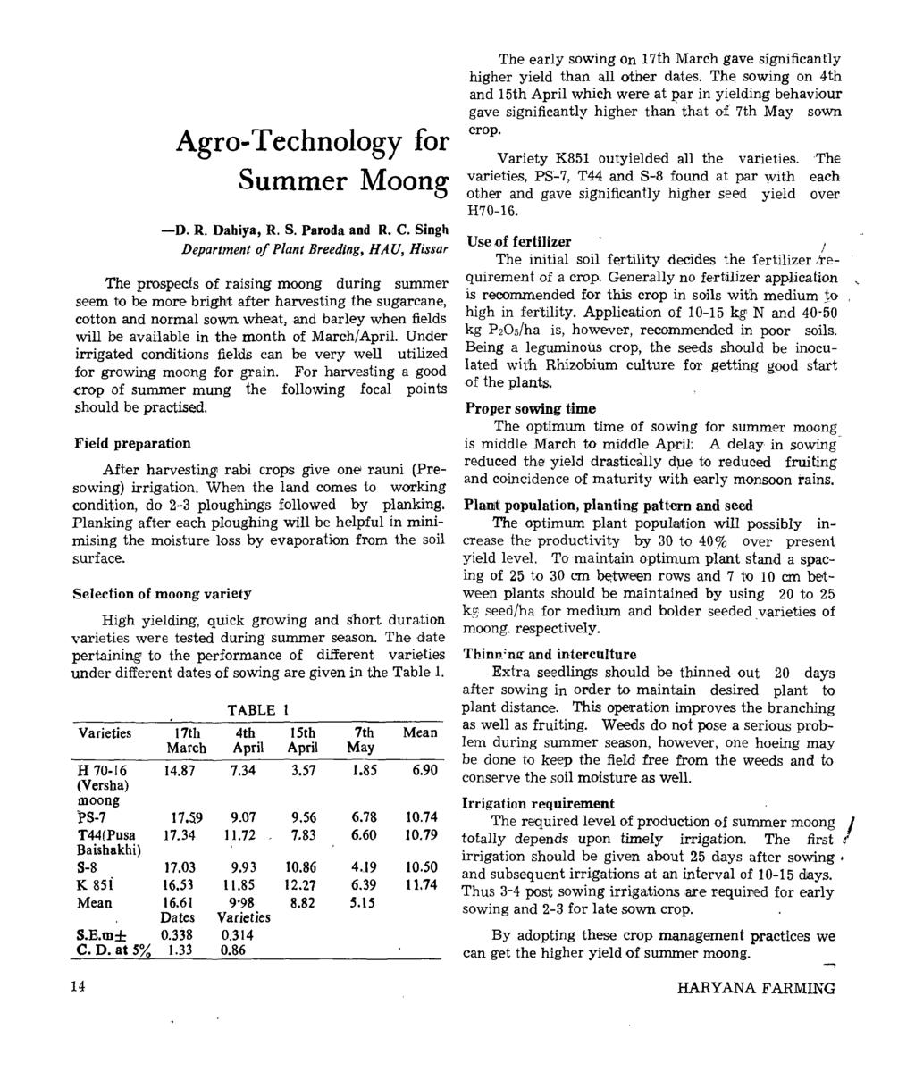 Agro-Technology for Summer Moong -D. R. Oabiya, R. S. Paroda and R. C.