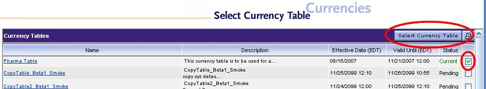The exchange rates should be entered by selecting the current exchange rate table.