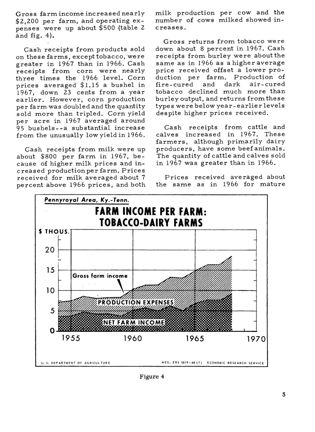 Gross farm income increased nearly $2,200 per farm, and operating expenses were up about $500 (table 2 and fig. 4).