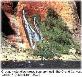 Groundwater Groundwater discharges