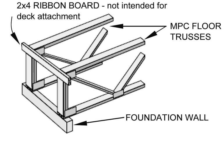 14 PRESCRIPTIVE RESIDENTIAL WOOD DECK CONSTRUCTION GUIDE Figure 13A. Wood I-Joist Profile. Figure 13B.