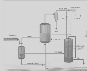 fast pyrolysis processes for biomass pdf