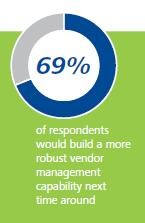 Deloitte's 2014 global outsourcing and insourcing survey 7 Extended