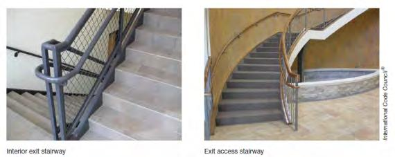 Chapter 10: Stairs Exit Access Stairway. An interior stairway that is not a required interior exit stairway. Interior Exit Stairway.