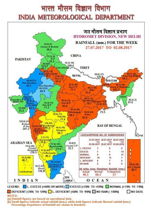 Weekly and Seasonal Rainfall Pattern in India As can be seen from the above Figure that during week end 2 August 2017, Kerala, Karnataka and Marathwada and Vidharbha part of Maharashtra and Telangana