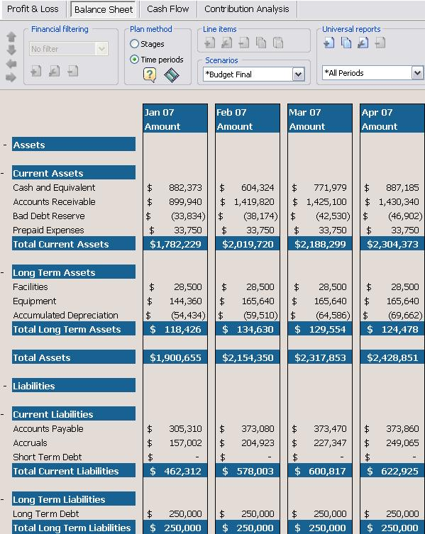 Cash Flow: Pre-formatted to GAAP accouting and automatically generated using balance sheet accounts.
