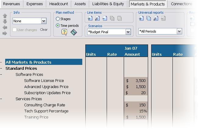 Sales planning: Compute unit sales, prices and amounts for products across stages and time periods. Sum by product group, geography or other categories.