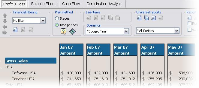Instantly create a headcount or capital spending report by department. Complex Models with Linking Build any kind of financial model 8 times faster than with spreadsheets.