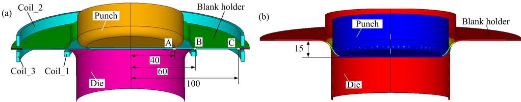 Xiaohui Cui et al. / Procedia Engineering 81 ( 2014 ) 813 818 815 3. Sequential simulation of incremental electromagnetic assisted stamping with radial magnetic pressure 3.1. Numerical scheme for incremental electromagnetic assisted stamping with radial magnetic pressure In this work, the finite element software ANSYS is used.