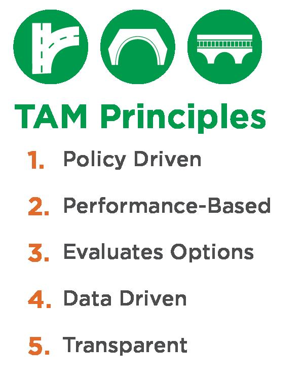 ODOT s Mission Statement acknowledges its commitment to taking care of existing assets and making the system work better, two principles of a TAM approach.
