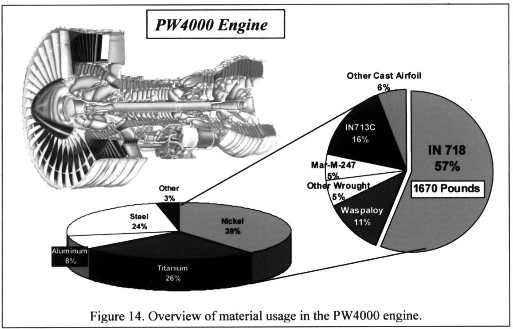 Factors such as fabrication technique (wrought, cast, or cast + HP), hardness, grain size and carbon content were studied and all were found to influence machinability (Figure 13).