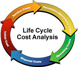 SU 5.4 - Life-cycle costing Estimate revenues & expenses Over the entire sales life cycle Upstream costs (R&D,