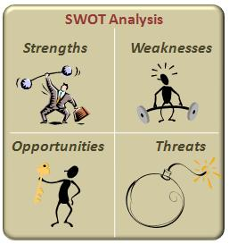 A. K. Singh et al., Self-Discovery through SWOT Analysis, Global Journal on Advancement in Engineering and Science, 2(1), March 2016, pp.