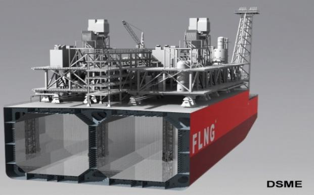 Production, Storage, Transport & Regasification of LNG LNG Production & Storage