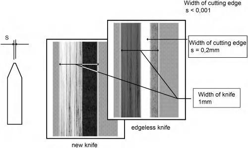 198 Chapter 28 Steel Rule Die Punching Figure 28.1 Wear of cutting edge of steel rule die (Courtesy of Kiefel GmbH) when the cutting edge width reaches 0.2 mm (see Figure 28.1 ).