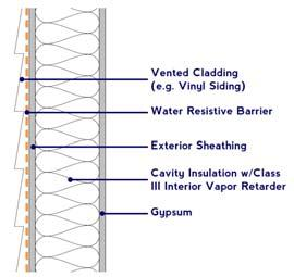 For the purposes of this section, vented cladding shall include the following minimum clear air spaces. Other openings with the equivalent vent area shall be permitted. 1.