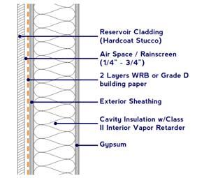 perm interior vapor retarder should be selected Drying potential Vapor retarder requirements Where required, Class I or II permitted Class II should be selected (i.e. NO vapor barrier) If back
