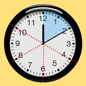 To help you think about what fraction of an hour other numbers of minutes represent, it might help to use a visual approach.