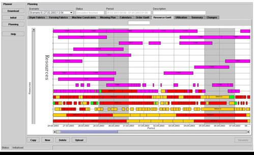 Figure 4: Resource Gantt The Planner facilitates schedule implementation by keeping track of all the changes that the production scheduler has made.