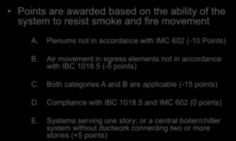 Evaluation HVAC Systems Section 1301.6.7 Points are awarded based on the ability of the system to resist smoke and fire movement A. Plenums not in accordance with IMC 602 (-10 Points) B.