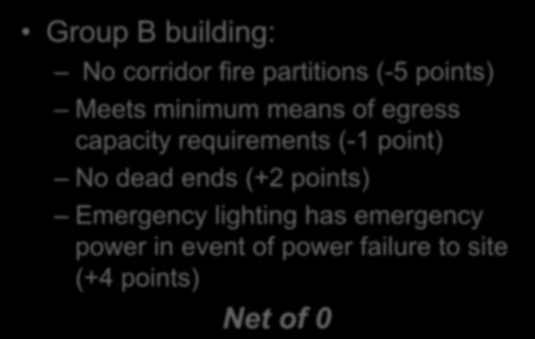 Performance Compliance Methods Evaluation Example Group B building: No corridor fire partitions (-5 points) Meets minimum means of egress
