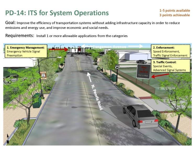 PD-14: ITS for System Operations INVEST Pilot Study: Springfield Sangamon County Regional Planning