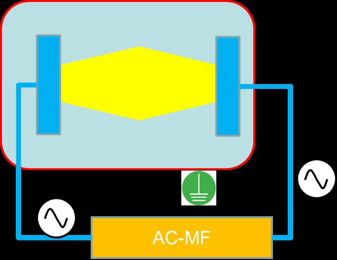 Dual Electrode AC-MF better for chemical etching processes