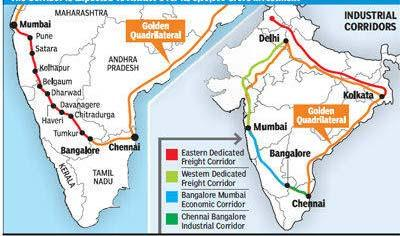 National corridors,