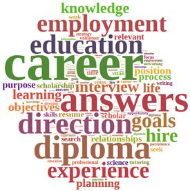 Employment Transition Services: Content & Activities that Build Students Skills Job exploration counseling Career (vocational) assessments Career speakers